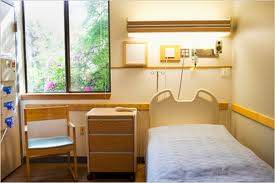 must experience cardiac hospital in bangalore